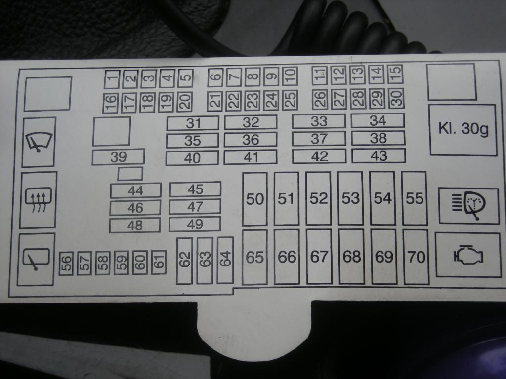 Схема предохранителей BMW e90